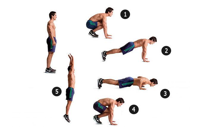 Техніка виконання вправи Бурпі