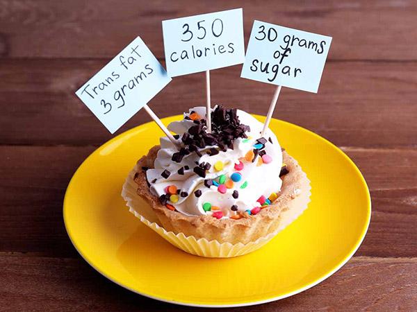 калорії і тепло